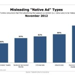 Native Marketing, the not-so-new way to fool people
