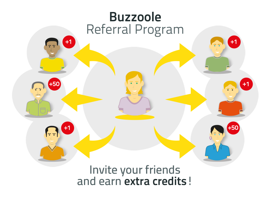 Buzzoole Referral Program.