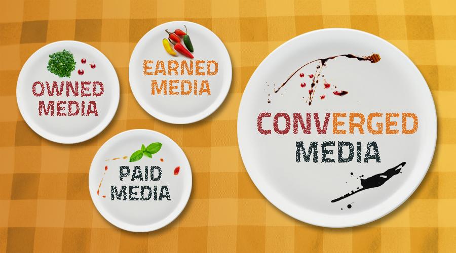 Converged Media: Oltre La Marketing Trifecta