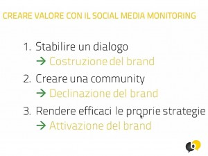 social media monitoring ROI