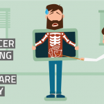 Influencer Marketing & the Healthcare Industry