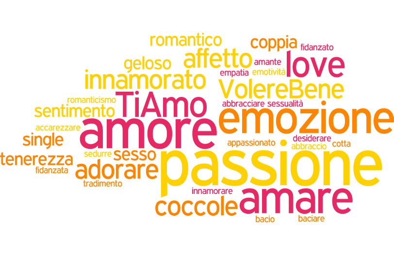 wordle newcolor