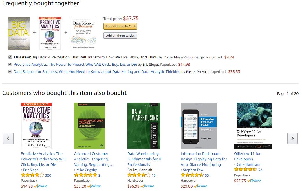 Amazon up-selling & cross-selling