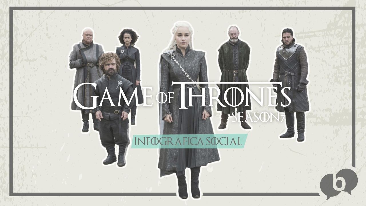 Game of Thrones 7: l'infografica social