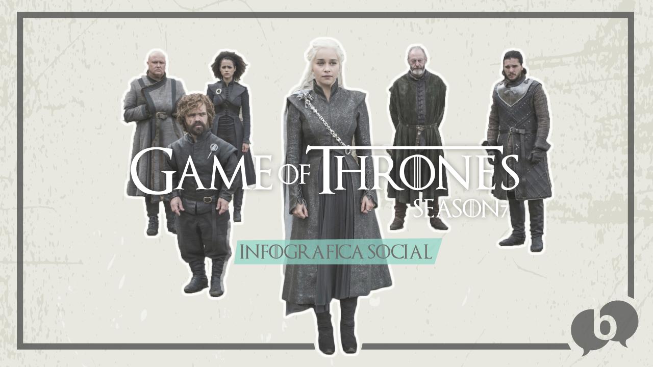 Game of Thrones 7: l'infografica social