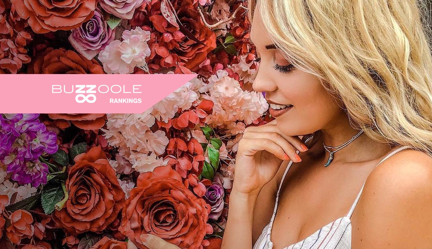 i migliori beauty influencer italiani su instagram a novembre