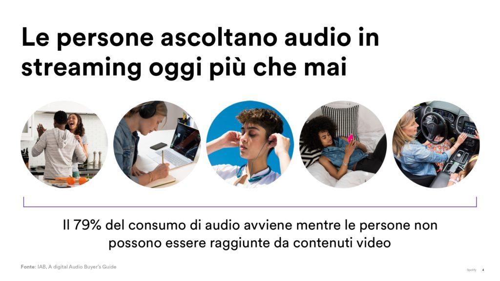 i trend dello streaming audio di spotify