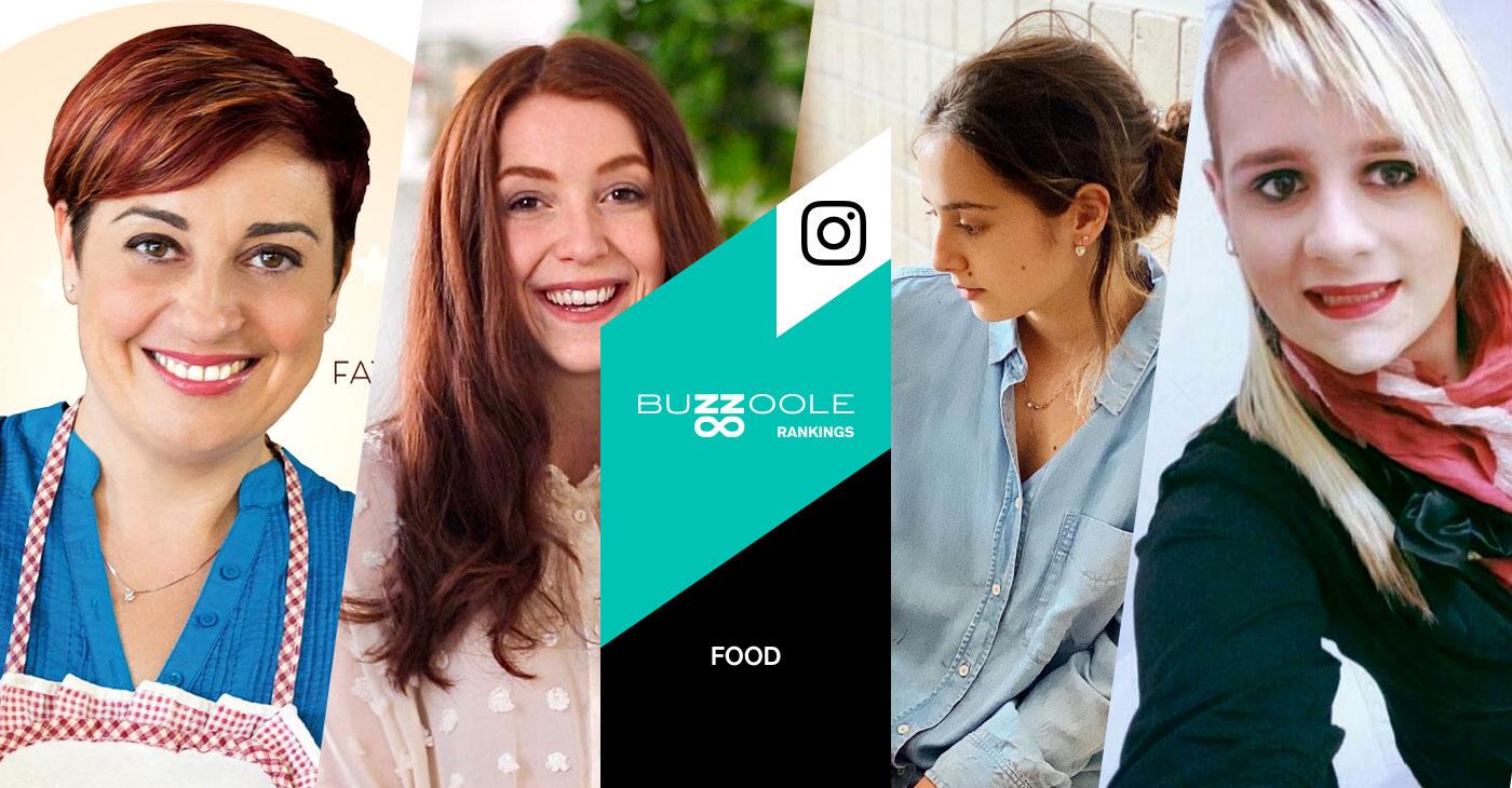 I migliori food influencer italiani su Instagram