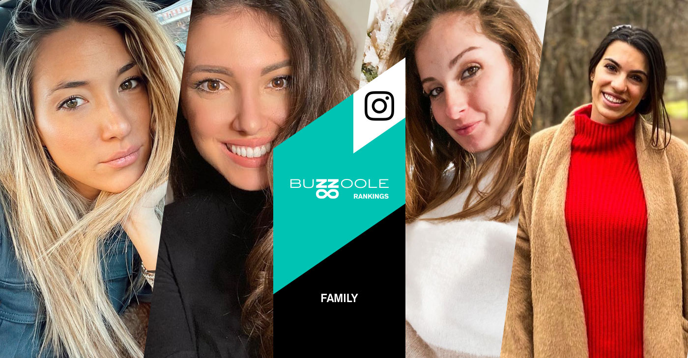 I migliori Family influencer italiani su Instagram