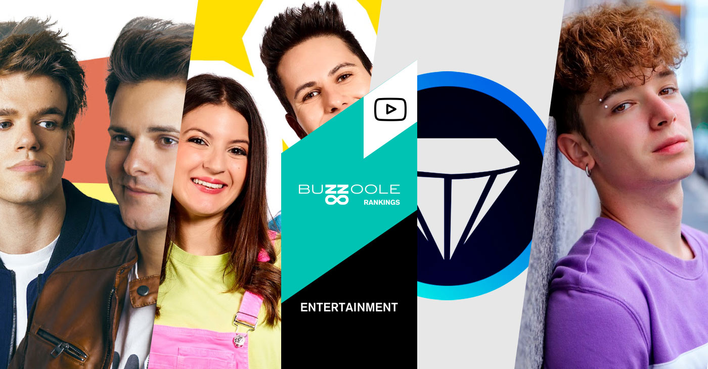 I migliori influencer entertainment su YouTube nel 2020
