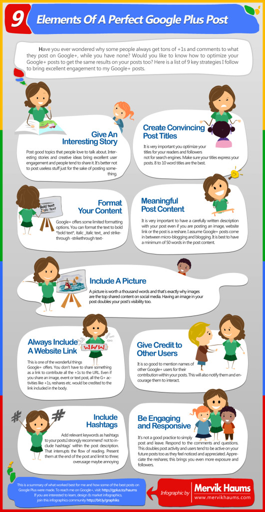 Blog.Google+infographic